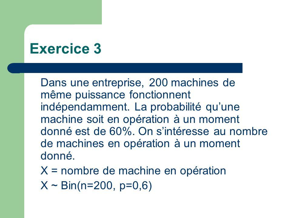 Exercice 3 Dans une entreprise, 200 machines de même puissance fonctionnent indépendamment. La probabilité quune machine soit en opération à un moment