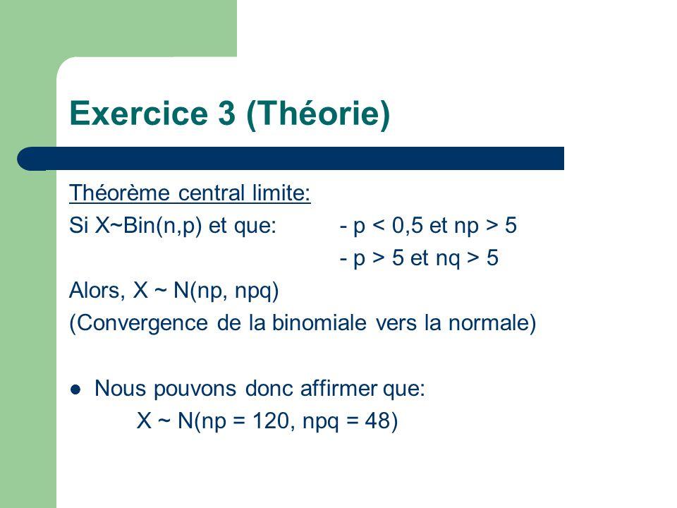 Exercice 3 (Théorie) Théorème central limite: Si X~Bin(n,p) et que: - p 5 - p > 5 et nq > 5 Alors, X ~ N(np, npq) (Convergence de la binomiale vers la