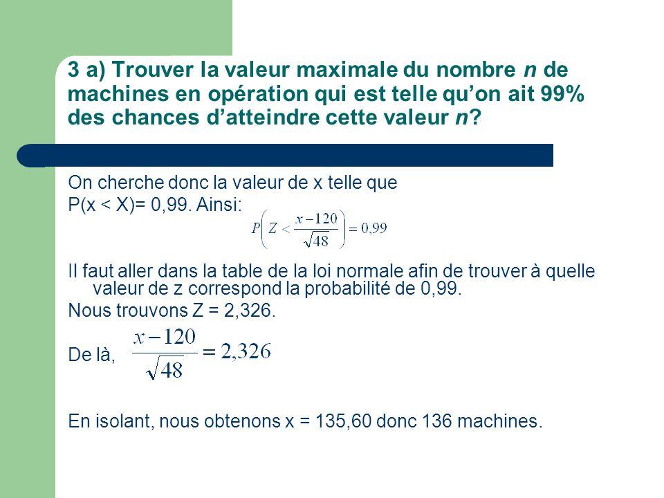 3 a) Trouver la valeur maximale du nombre n de machines en opération qui est telle quon ait 99% des chances datteindre cette valeur n? On cherche donc