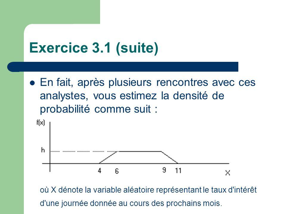 Exercice 3.1 (suite) En fait, après plusieurs rencontres avec ces analystes, vous estimez la densité de probabilité comme suit : où X dénote la variab