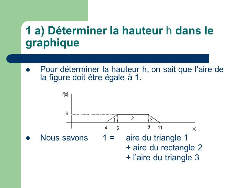 1 a) Déterminer la hauteur h dans le graphique Pour déterminer la hauteur h, on sait que laire de la figure doit être égale à 1. Nous savons 1 = aire
