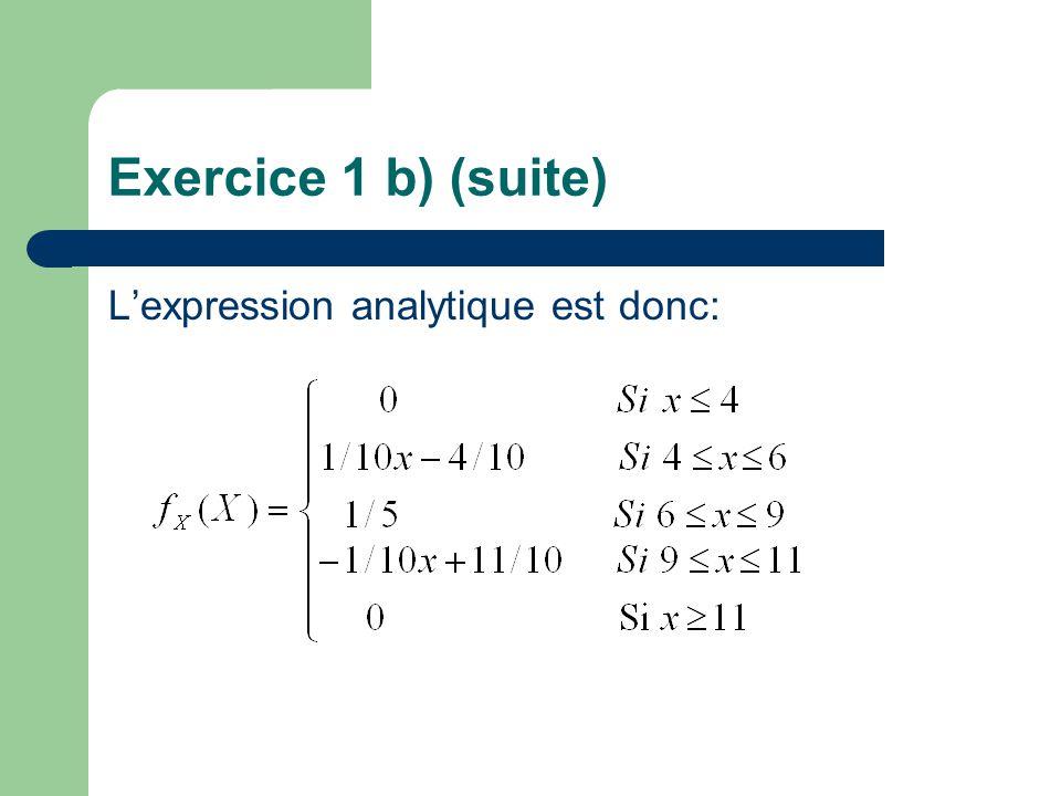 Exercice 1 b) (suite) Lexpression analytique est donc: