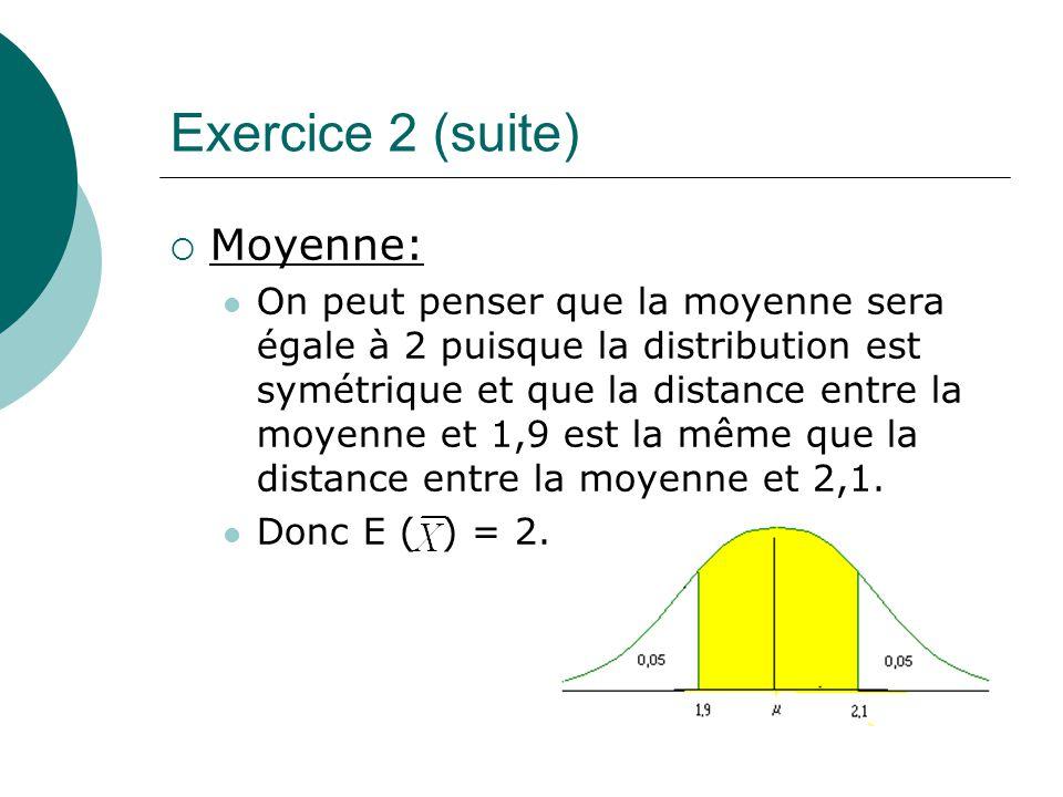 Exercice 2 (suite) Moyenne: On peut penser que la moyenne sera égale à 2 puisque la distribution est symétrique et que la distance entre la moyenne et 1,9 est la même que la distance entre la moyenne et 2,1.
