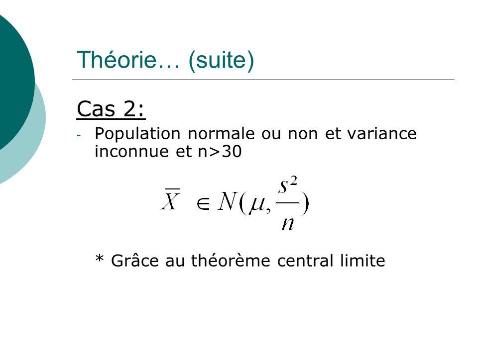 Théorie… (suite) Cas 3: - p est une variable de Bernouilli B(1,p) Population infinie Population finie