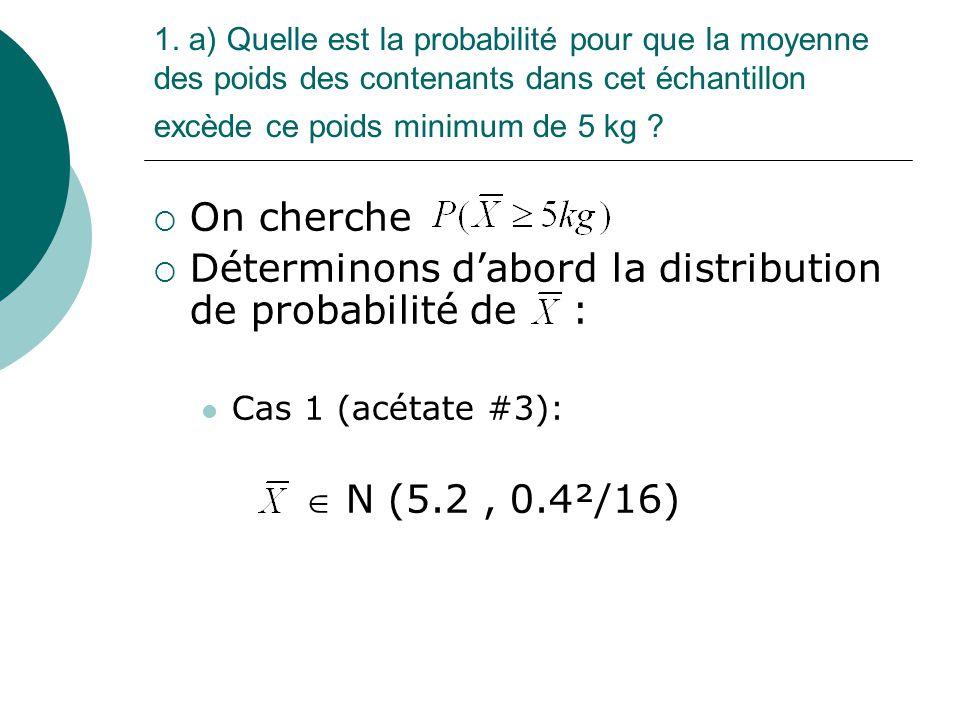 1. a) Quelle est la probabilité pour que la moyenne des poids des contenants dans cet échantillon excède ce poids minimum de 5 kg ? On cherche Détermi