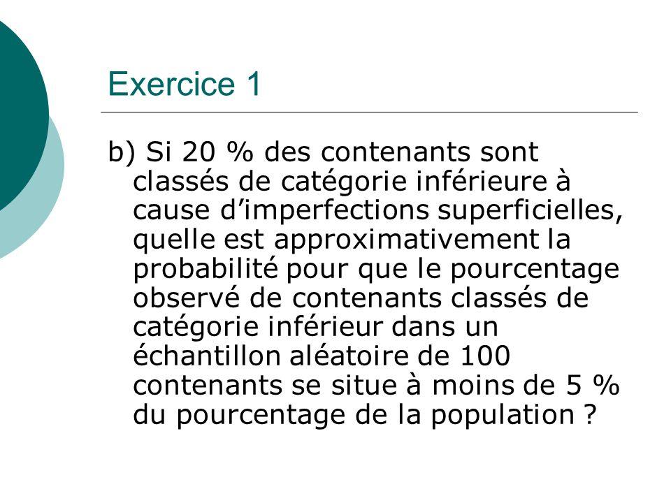 Exercice 1 b) Si 20 % des contenants sont classés de catégorie inférieure à cause dimperfections superficielles, quelle est approximativement la proba