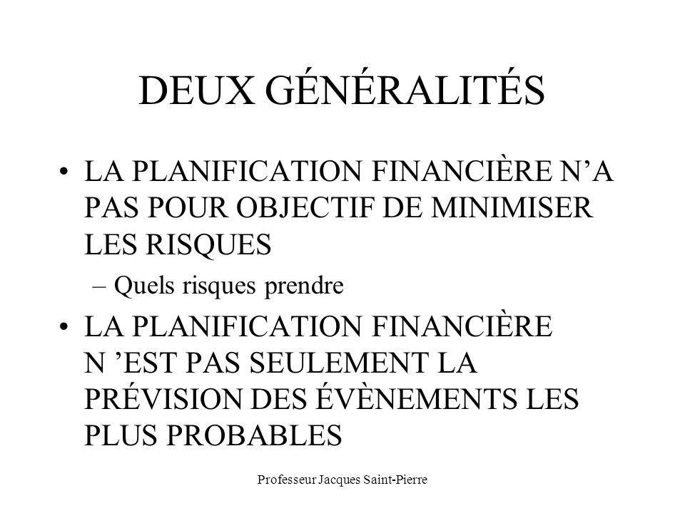 Professeur Jacques Saint-Pierre DEUX GÉNÉRALITÉS LA PLANIFICATION FINANCIÈRE NA PAS POUR OBJECTIF DE MINIMISER LES RISQUES –Quels risques prendre LA PLANIFICATION FINANCIÈRE N EST PAS SEULEMENT LA PRÉVISION DES ÉVÈNEMENTS LES PLUS PROBABLES