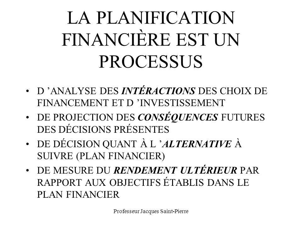 Professeur Jacques Saint-Pierre LA PLANIFICATION FINANCIÈRE EST UN PROCESSUS D ANALYSE DES INTÉRACTIONS DES CHOIX DE FINANCEMENT ET D INVESTISSEMENT DE PROJECTION DES CONSÉQUENCES FUTURES DES DÉCISIONS PRÉSENTES DE DÉCISION QUANT À L ALTERNATIVE À SUIVRE (PLAN FINANCIER) DE MESURE DU RENDEMENT ULTÉRIEUR PAR RAPPORT AUX OBJECTIFS ÉTABLIS DANS LE PLAN FINANCIER