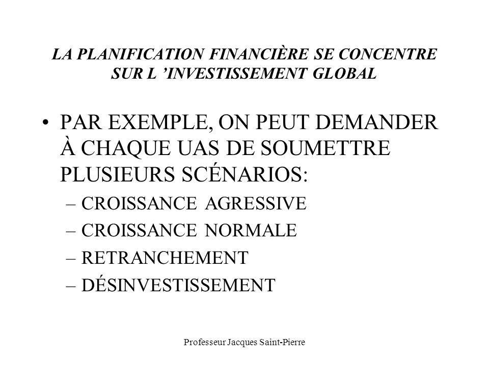 Professeur Jacques Saint-Pierre LA PLANIFICATION FINANCIÈRE SE CONCENTRE SUR L INVESTISSEMENT GLOBAL PAR EXEMPLE, ON PEUT DEMANDER À CHAQUE UAS DE SOUMETTRE PLUSIEURS SCÉNARIOS: –CROISSANCE AGRESSIVE –CROISSANCE NORMALE –RETRANCHEMENT –DÉSINVESTISSEMENT