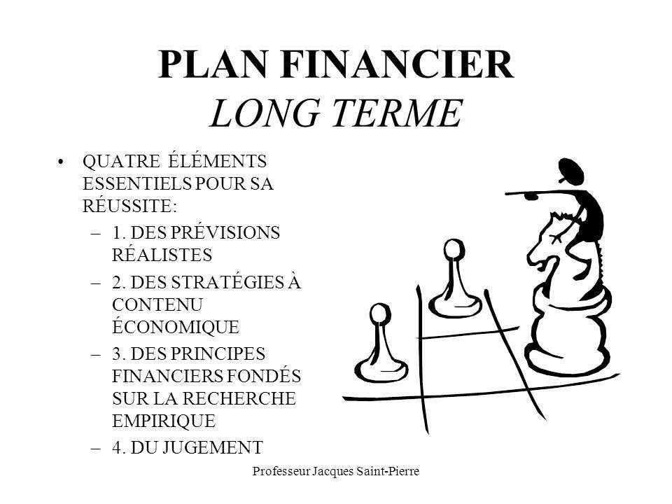 Professeur Jacques Saint-Pierre PLAN FINANCIER LONG TERME QUATRE ÉLÉMENTS ESSENTIELS POUR SA RÉUSSITE: –1.