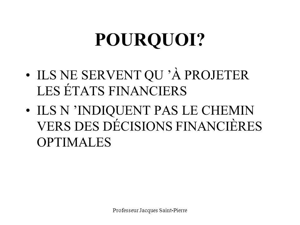 Professeur Jacques Saint-Pierre Questions à se poser après un échec de planification: Est-ce que le risque était nécessaire.