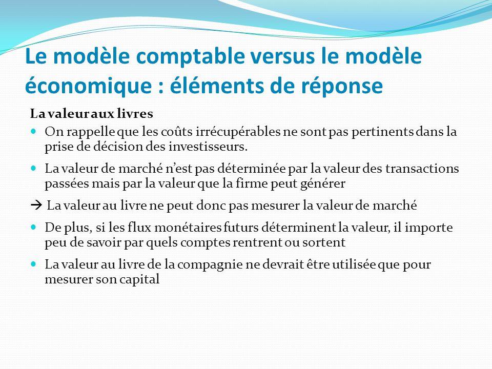 Le modèle comptable versus le modèle économique : éléments de réponse La valeur aux livres On rappelle que les coûts irrécupérables ne sont pas pertin