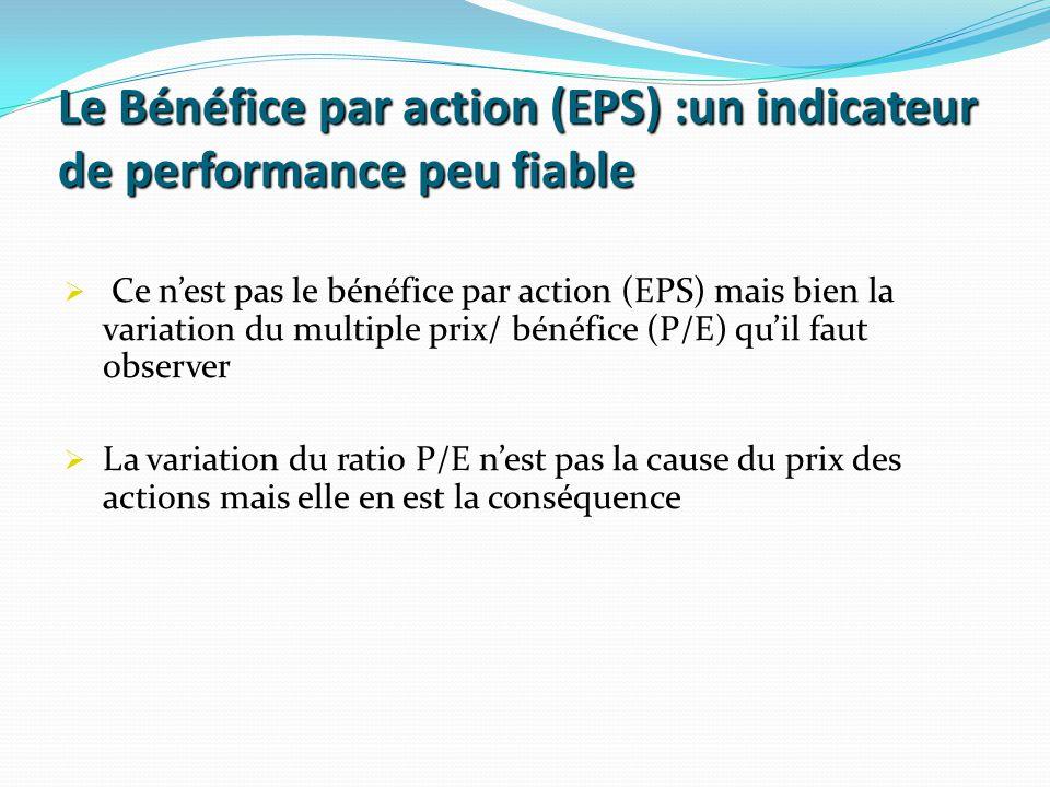 Le Bénéfice par action (EPS) :un indicateur de performance peu fiable Ce nest pas le bénéfice par action (EPS) mais bien la variation du multiple prix
