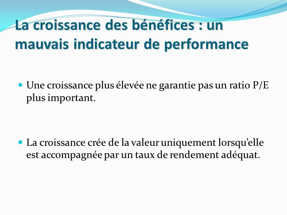 La croissance des bénéfices : un mauvais indicateur de performance Une croissance plus élevée ne garantie pas un ratio P/E plus important. La croissan
