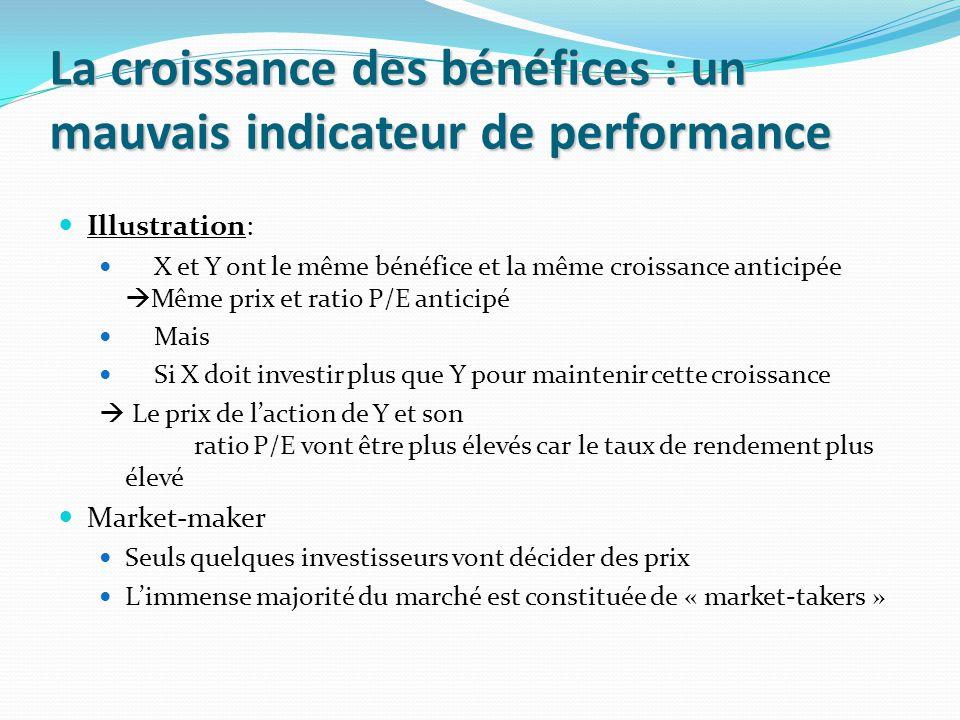 La croissance des bénéfices : un mauvais indicateur de performance Illustration: X et Y ont le même bénéfice et la même croissance anticipée Même prix