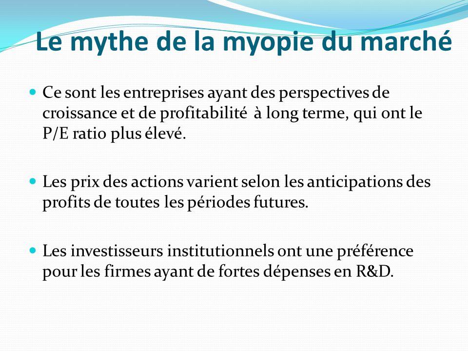 Le mythe de la myopie du marché Ce sont les entreprises ayant des perspectives de croissance et de profitabilité à long terme, qui ont le P/E ratio pl
