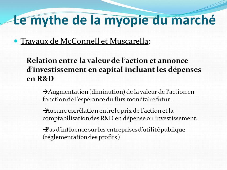 Le mythe de la myopie du marché Travaux de McConnell et Muscarella: Relation entre la valeur de laction et annonce dinvestissement en capital incluant