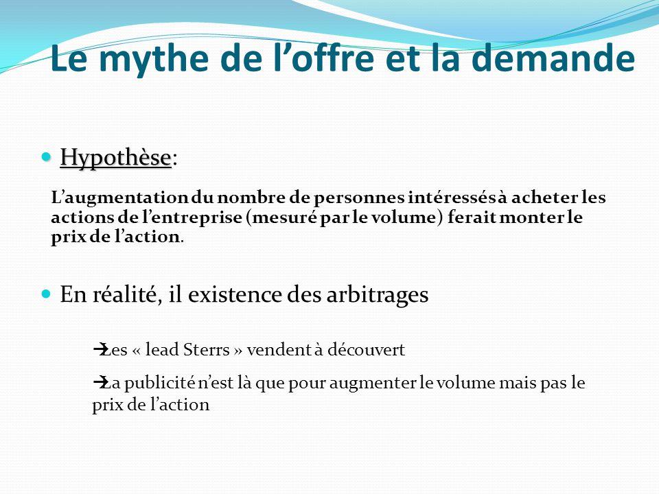 Le mythe de loffre et la demande Hypothèse Hypothèse: En réalité, il existence des arbitrages Laugmentation du nombre de personnes intéressés à achete