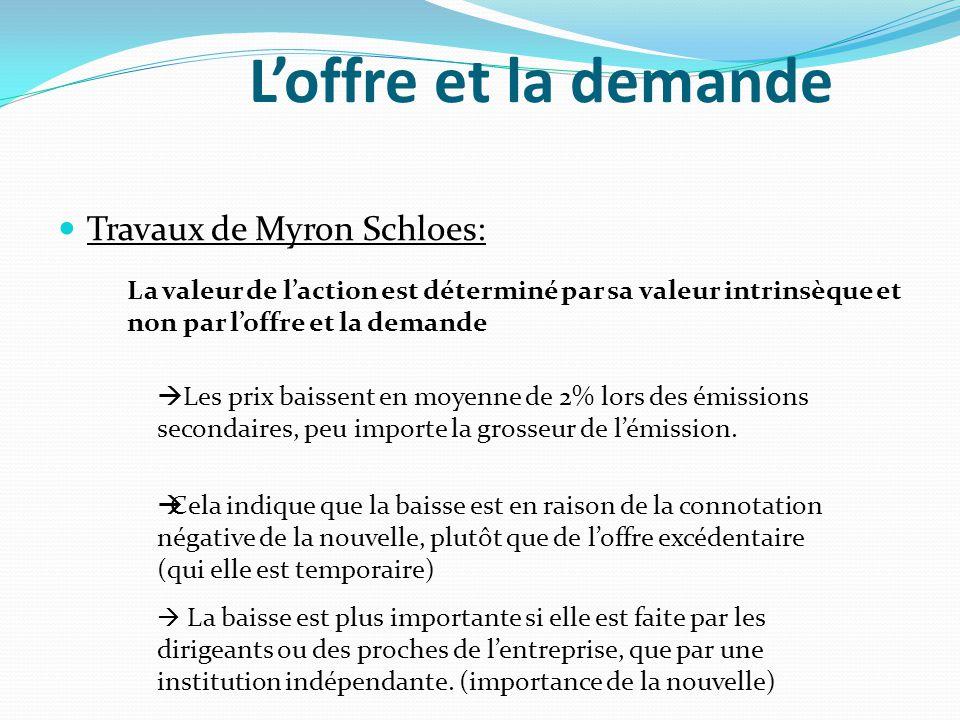 Loffre et la demande Travaux de Myron Schloes: La valeur de laction est déterminé par sa valeur intrinsèque et non par loffre et la demande Les prix b
