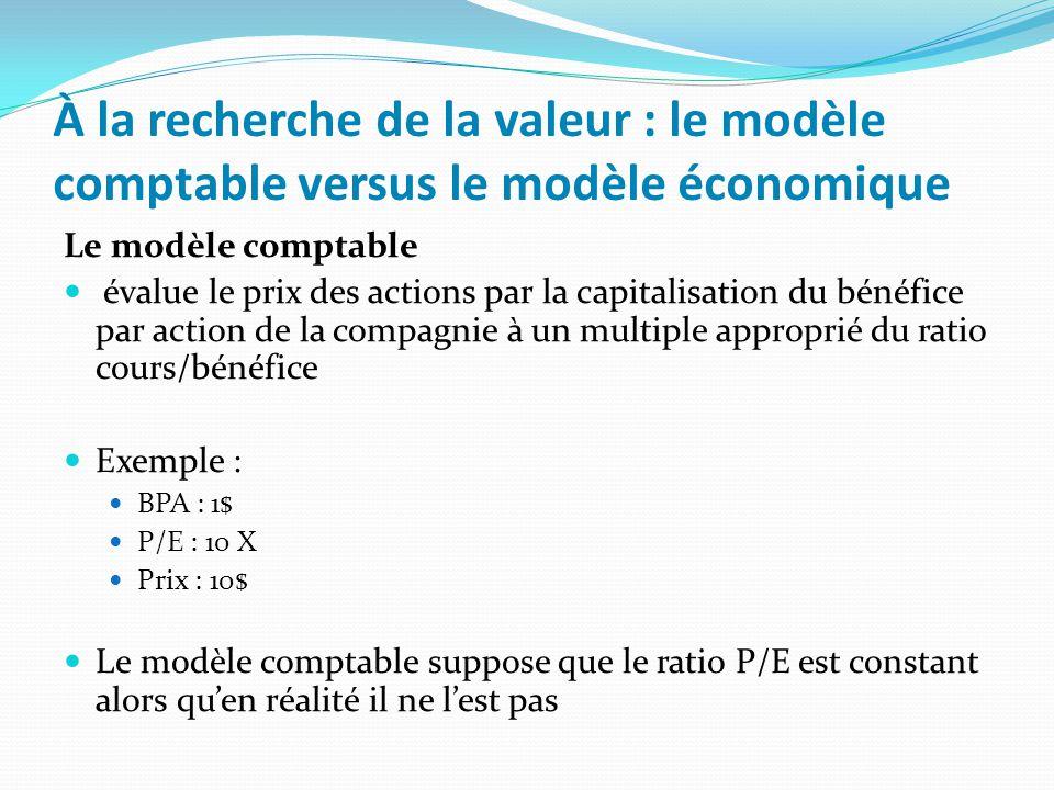 À la recherche de la valeur : le modèle comptable versus le modèle économique Le modèle comptable évalue le prix des actions par la capitalisation du
