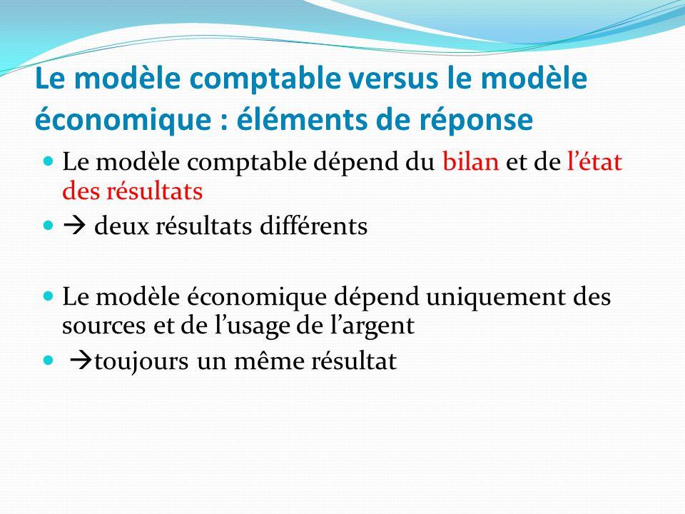 Le modèle comptable versus le modèle économique : éléments de réponse Le modèle comptable dépend du bilan et de létat des résultats deux résultats dif
