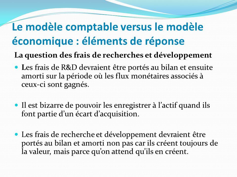 Le modèle comptable versus le modèle économique : éléments de réponse La question des frais de recherches et développement Les frais de R&D devraient