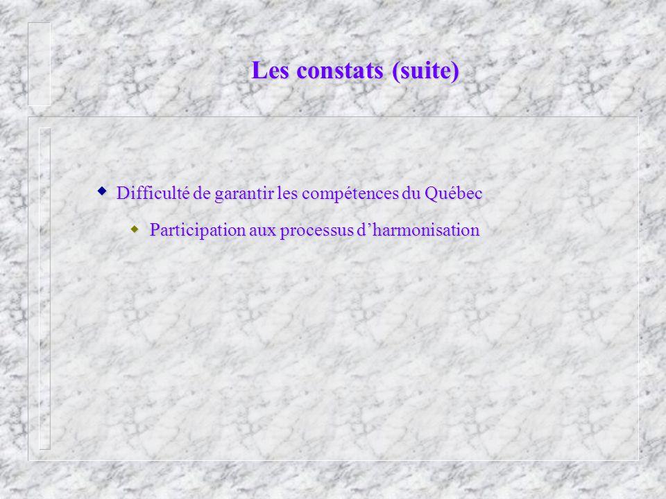 Difficulté de garantir les compétences du Québec Difficulté de garantir les compétences du Québec Les constats (suite) Participation aux processus dharmonisation Participation aux processus dharmonisation