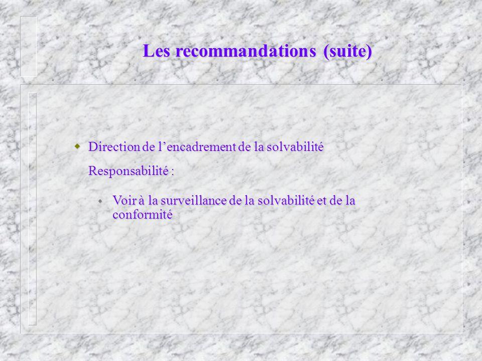 Les recommandations (suite) Direction de lencadrement de la solvabilité Direction de lencadrement de la solvabilité Responsabilité : Voir à la surveillance de la solvabilité et de la conformité Voir à la surveillance de la solvabilité et de la conformité
