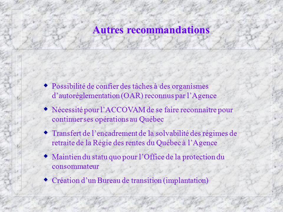 Autres recommandations Possibilité de confier des tâches à des organismes dautoréglementation (OAR) reconnus par lAgence Possibilité de confier des tâches à des organismes dautoréglementation (OAR) reconnus par lAgence Nécessité pour lACCOVAM de se faire reconnaître pour continuer ses opérations au Québec Nécessité pour lACCOVAM de se faire reconnaître pour continuer ses opérations au Québec Transfert de lencadrement de la solvabilité des régimes de retraite de la Régie des rentes du Québec à lAgence Transfert de lencadrement de la solvabilité des régimes de retraite de la Régie des rentes du Québec à lAgence Maintien du statu quo pour lOffice de la protection du consommateur Maintien du statu quo pour lOffice de la protection du consommateur Création dun Bureau de transition (implantation) Création dun Bureau de transition (implantation)