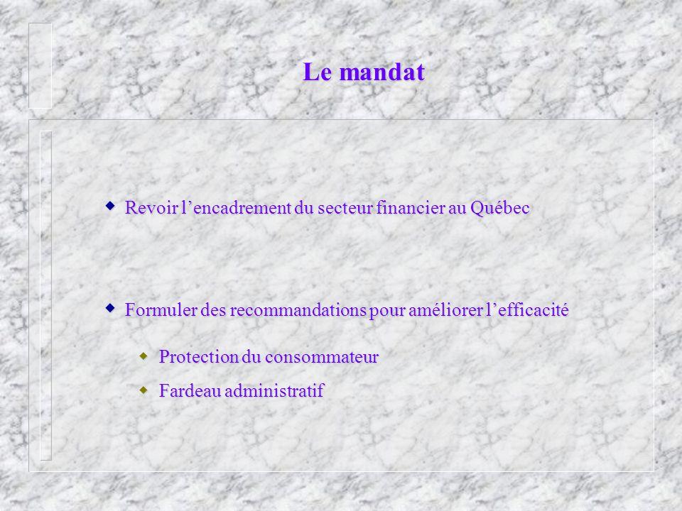 Revoir lencadrement du secteur financier au Québec Revoir lencadrement du secteur financier au Québec Formuler des recommandations pour améliorer lefficacité Formuler des recommandations pour améliorer lefficacité Le mandat Protection du consommateur Protection du consommateur Fardeau administratif Fardeau administratif