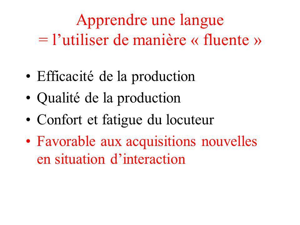 Apprendre une langue = lutiliser de manière « fluente » Efficacité de la production Qualité de la production Confort et fatigue du locuteur Favorable