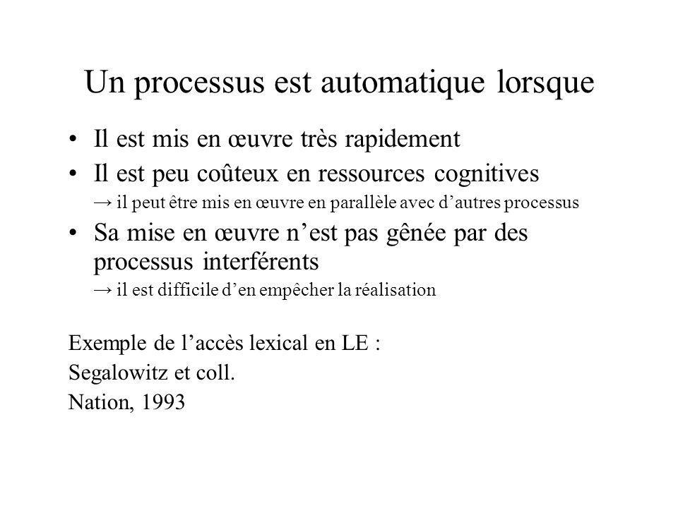 Un processus est automatique lorsque Il est mis en œuvre très rapidement Il est peu coûteux en ressources cognitives il peut être mis en œuvre en para
