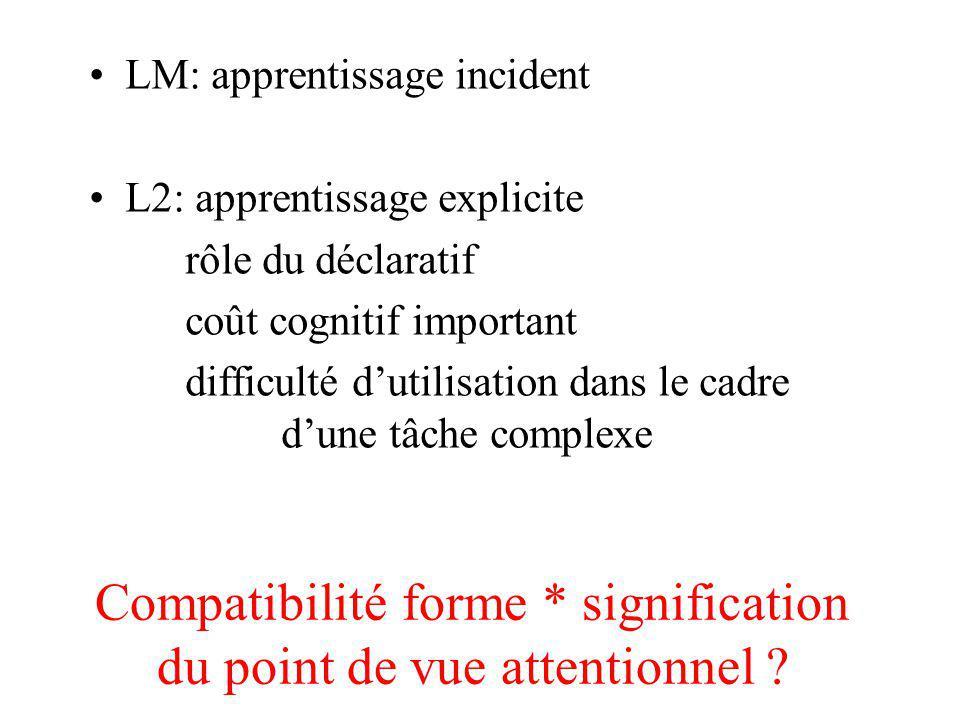 Compatibilité forme * signification du point de vue attentionnel ? LM: apprentissage incident L2: apprentissage explicite rôle du déclaratif coût cogn