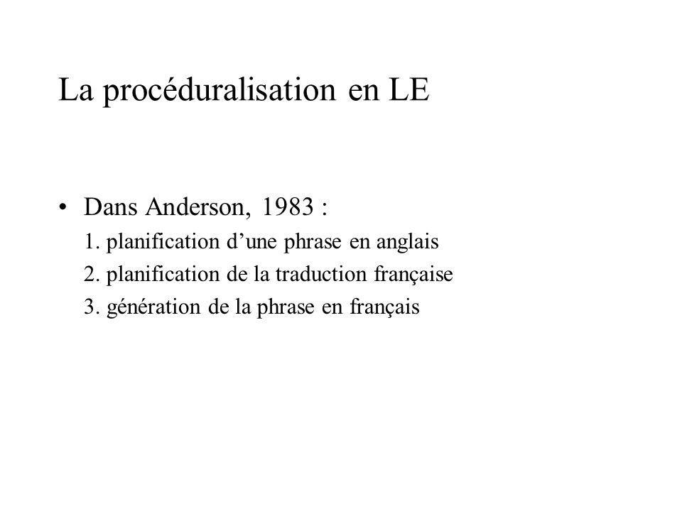 La procéduralisation en LE Dans Anderson, 1983 : 1. planification dune phrase en anglais 2. planification de la traduction française 3. génération de