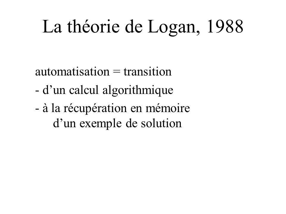 La théorie de Logan, 1988 automatisation = transition - dun calcul algorithmique - à la récupération en mémoire dun exemple de solution