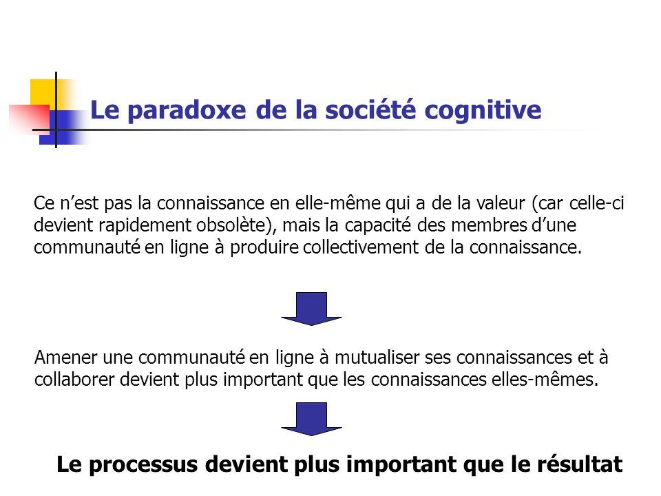 Le paradoxe de la société cognitive Ce nest pas la connaissance en elle-même qui a de la valeur (car celle-ci devient rapidement obsolète), mais la capacité des membres dune communauté en ligne à produire collectivement de la connaissance.