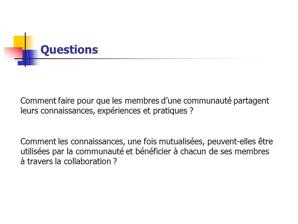 Questions Comment faire pour que les membres dune communauté partagent leurs connaissances, expériences et pratiques ? Comment les connaissances, une