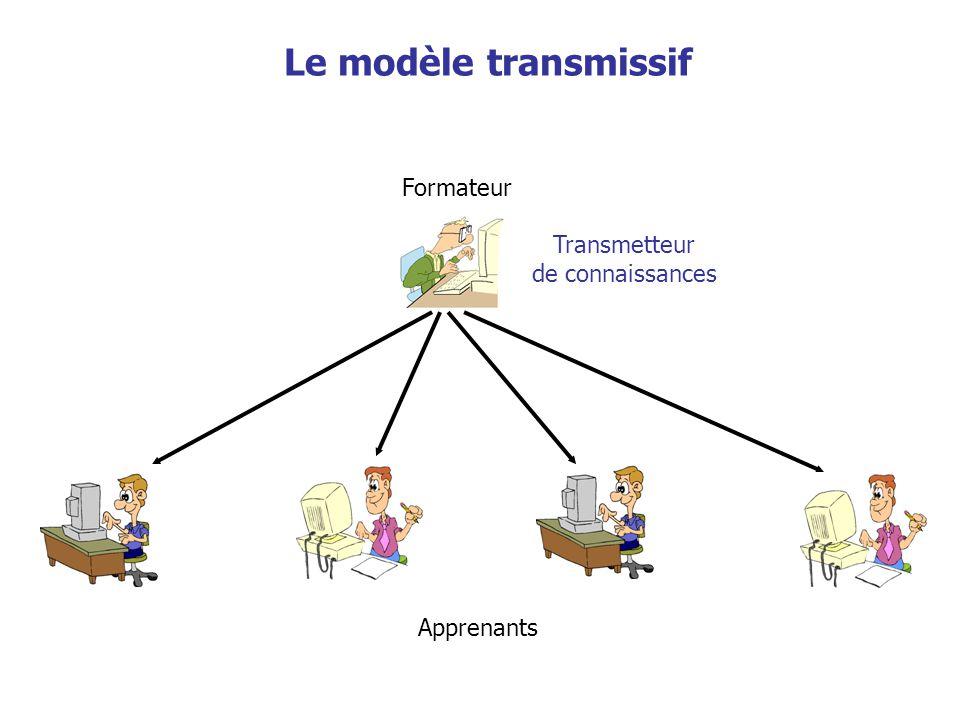 Ressources Technologie Formateur Apprenant Facilitateur, Modérateur, Tuteur, Animateur, Coach , etc.