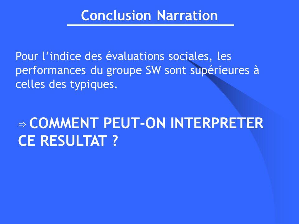 Conclusion Narration Pour lindice des évaluations sociales, les performances du groupe SW sont supérieures à celles des typiques.