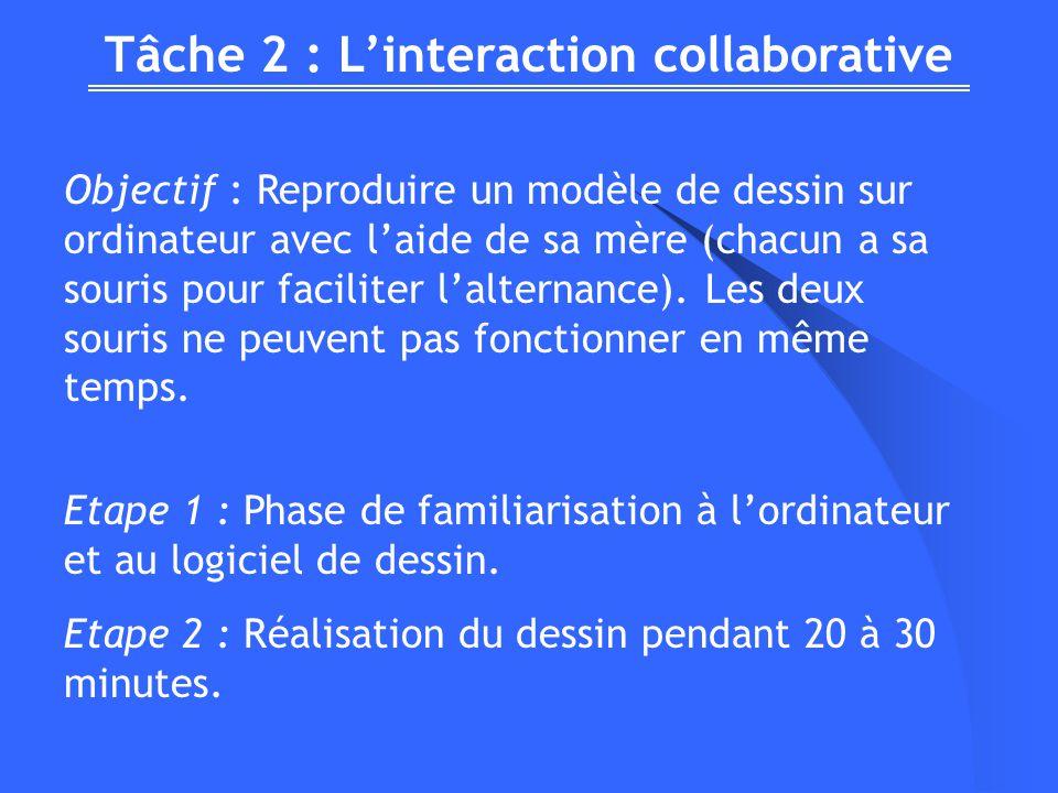 Tâche 2 : Linteraction collaborative Objectif : Reproduire un modèle de dessin sur ordinateur avec laide de sa mère (chacun a sa souris pour faciliter lalternance).