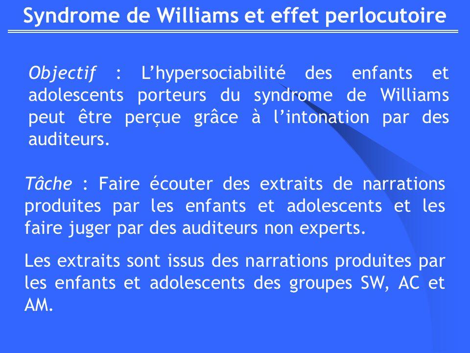 Syndrome de Williams et effet perlocutoire Objectif : Lhypersociabilité des enfants et adolescents porteurs du syndrome de Williams peut être perçue grâce à lintonation par des auditeurs.