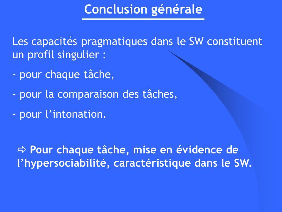 Conclusion générale Les capacités pragmatiques dans le SW constituent un profil singulier : - pour chaque tâche, - pour la comparaison des tâches, - pour lintonation.