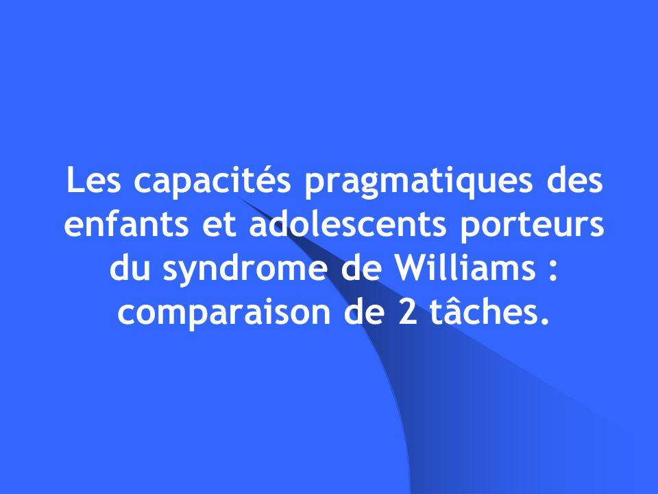 Les participants SignificationÂgeAppariementEffectif SWSyndrome de WilliamsDe 6;6 à 18;11 12 SDSyndrome de Down (trisomie 21) De 6;9 à 18;7Genre, âge, niveau intellectuel et profession des parents 12 ACTypiques de même âge chronologique De 6;7 à 18;8Genre, âge chronologique et profession des parents 12 AMTypiques de même âge mental De 4;3 à 9;8Genre, âge mental et profession des parents 12