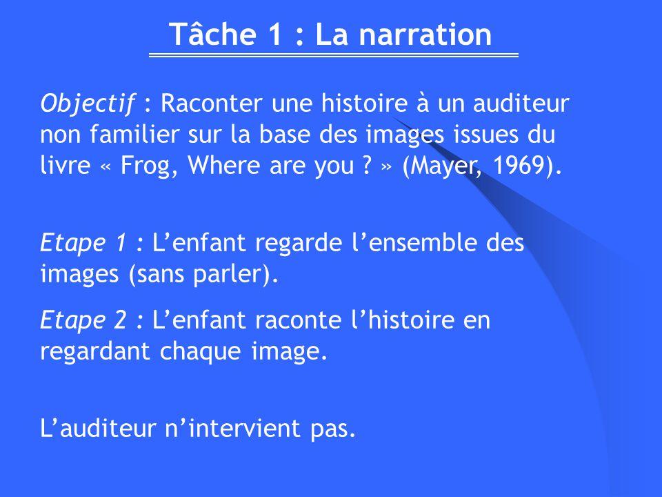 Tâche 1 : La narration Objectif : Raconter une histoire à un auditeur non familier sur la base des images issues du livre « Frog, Where are you ? » (M