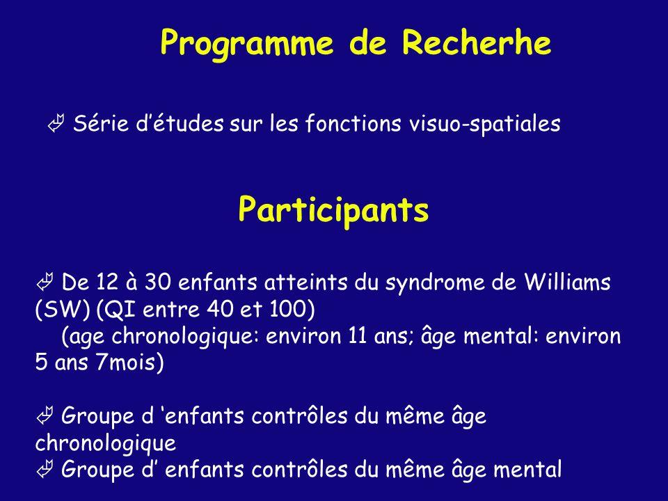 Participants De 12 à 30 enfants atteints du syndrome de Williams (SW) (QI entre 40 et 100) (age chronologique: environ 11 ans; âge mental: environ 5 ans 7mois) Groupe d enfants contrôles du même âge chronologique Groupe d enfants contrôles du même âge mental Programme de Recherhe Série détudes sur les fonctions visuo-spatiales