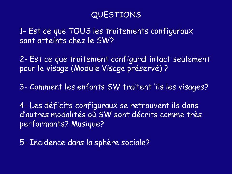 QUESTIONS 1- Est ce que TOUS les traitements configuraux sont atteints chez le SW.
