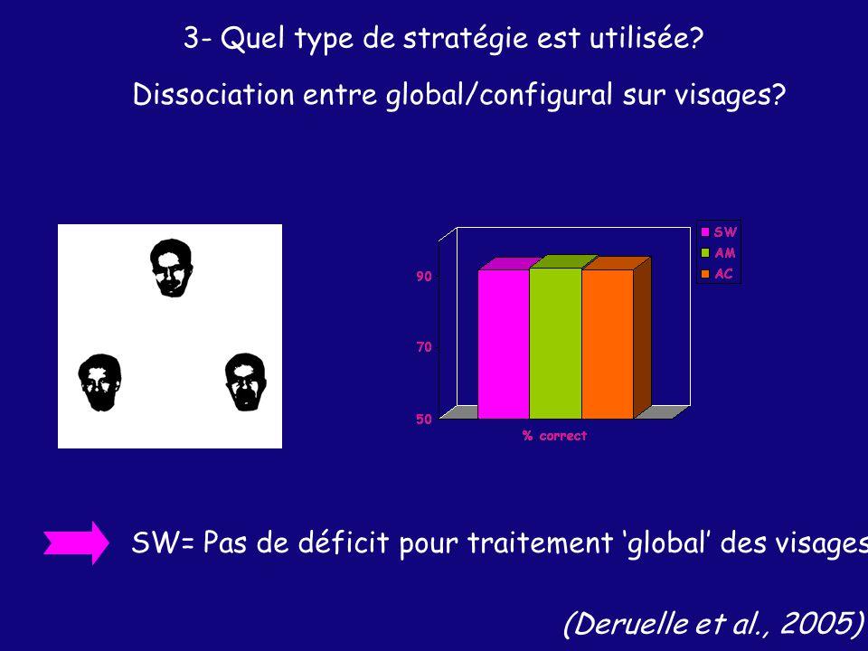 (Deruelle et al., 2005) Dissociation entre global/configural sur visages.