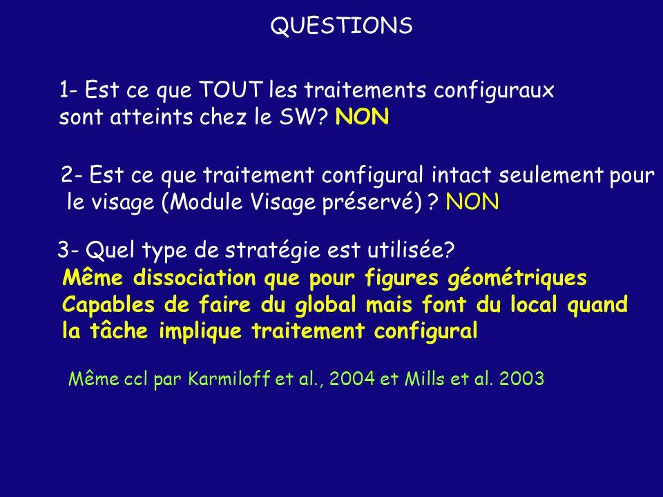 Même dissociation que pour figures géométriques Capables de faire du global mais font du local quand la tâche implique traitement configural QUESTIONS 1- Est ce que TOUT les traitements configuraux sont atteints chez le SW.