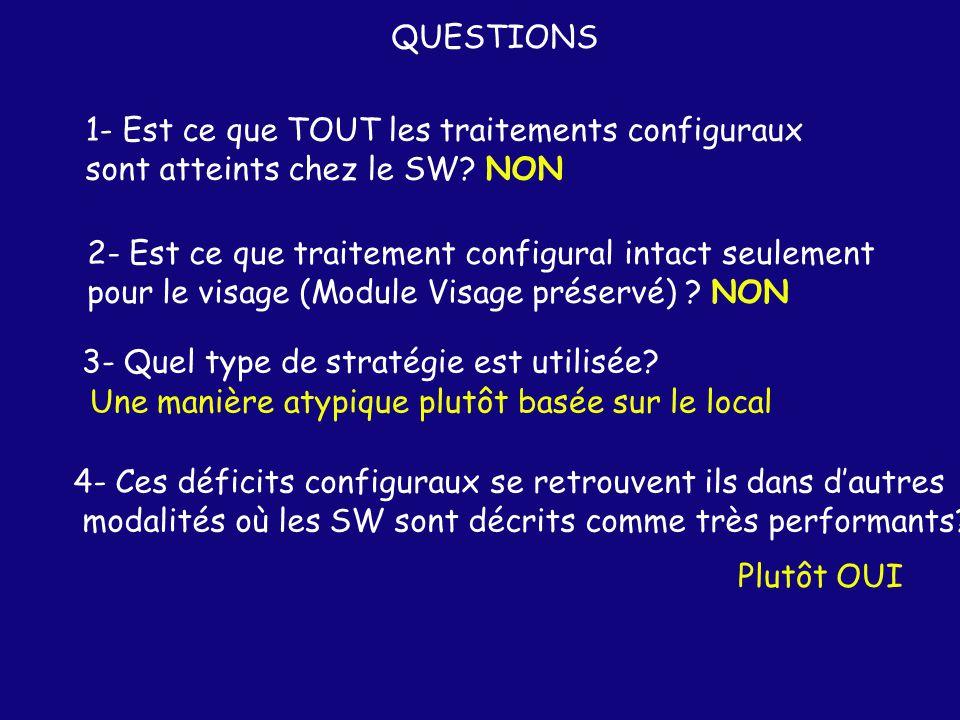 Une manière atypique plutôt basée sur le local QUESTIONS 1- Est ce que TOUT les traitements configuraux sont atteints chez le SW.