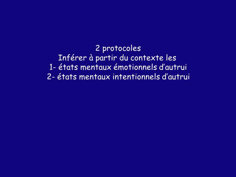 2 protocoles Inférer à partir du contexte les 1- états mentaux émotionnels dautrui 2- états mentaux intentionnels dautrui